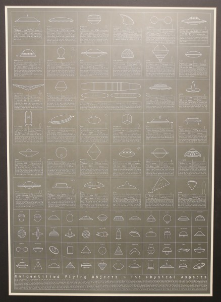 Plansch som visar former av rymdskepp som siktats runt om i världen.